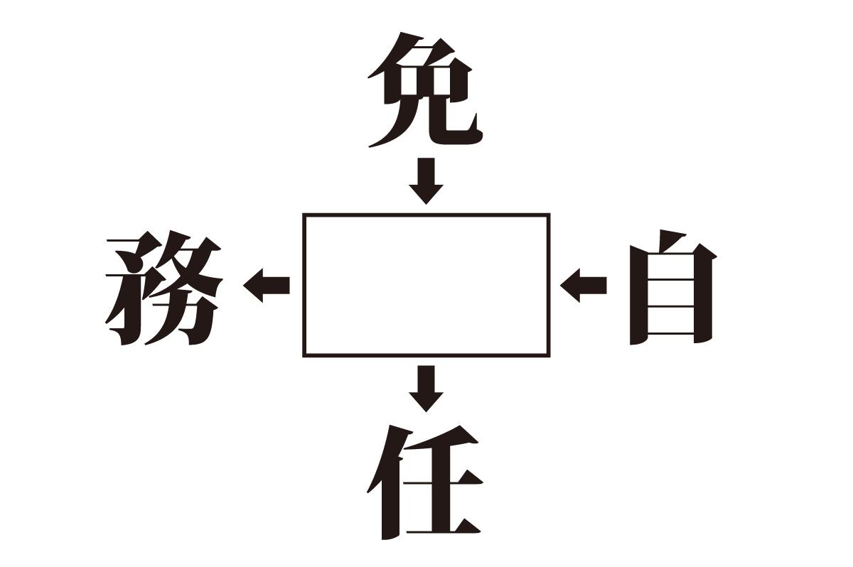 【クイズで脳トレ!】□に入る漢字は何でしょう?