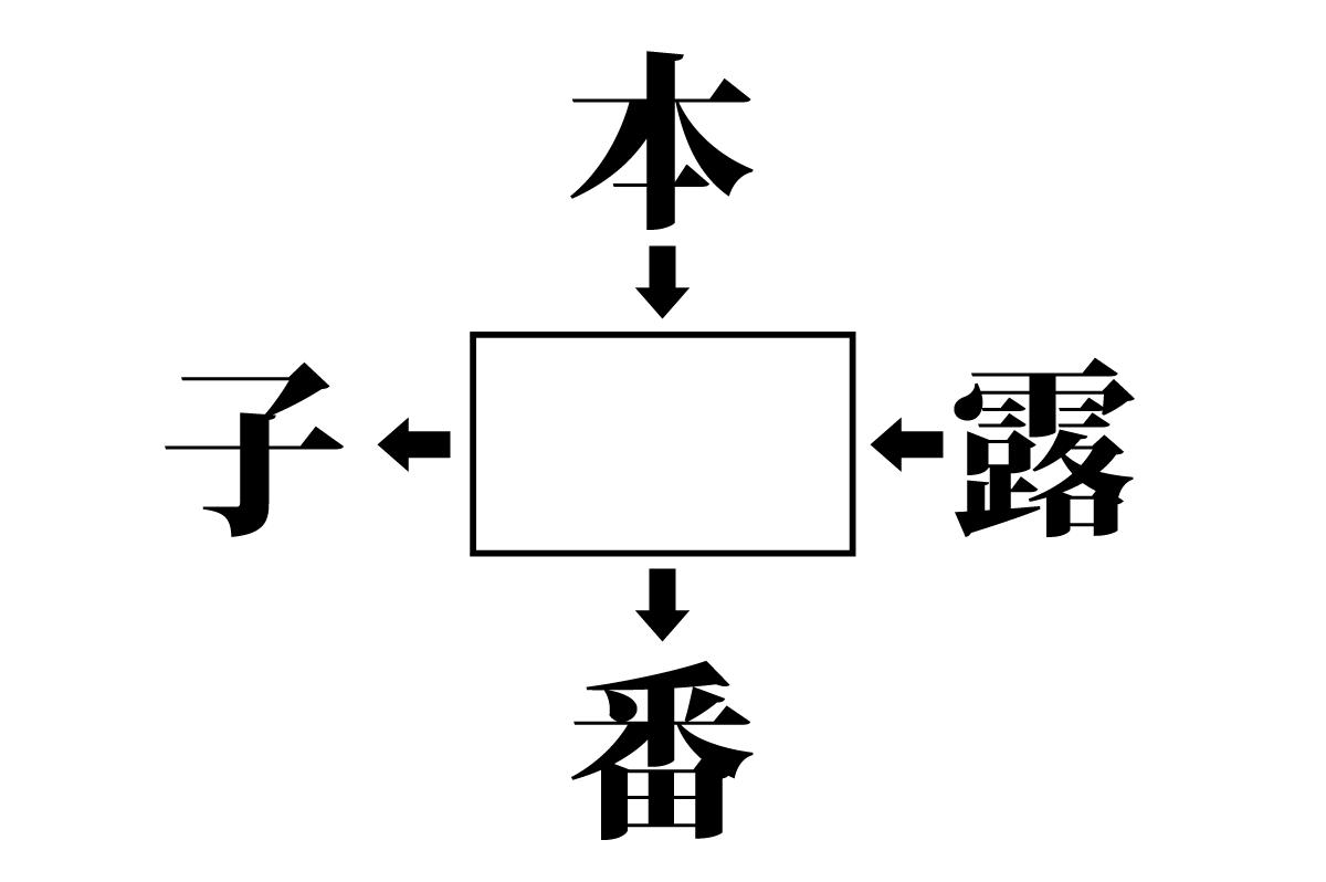 脳トレ_漢字穴埋め1127
