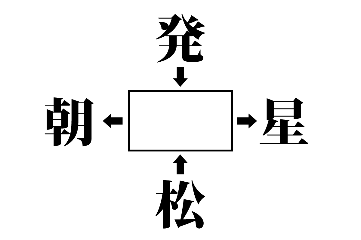 脳トレ_漢字穴埋め20210213